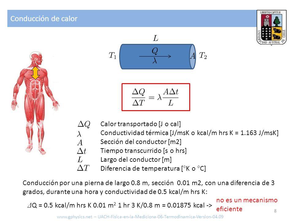 Conducción de calor Calor transportado [J o cal]